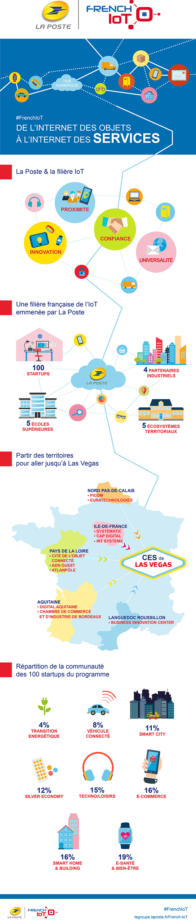 Infographie CES BNP Paribas Realestate