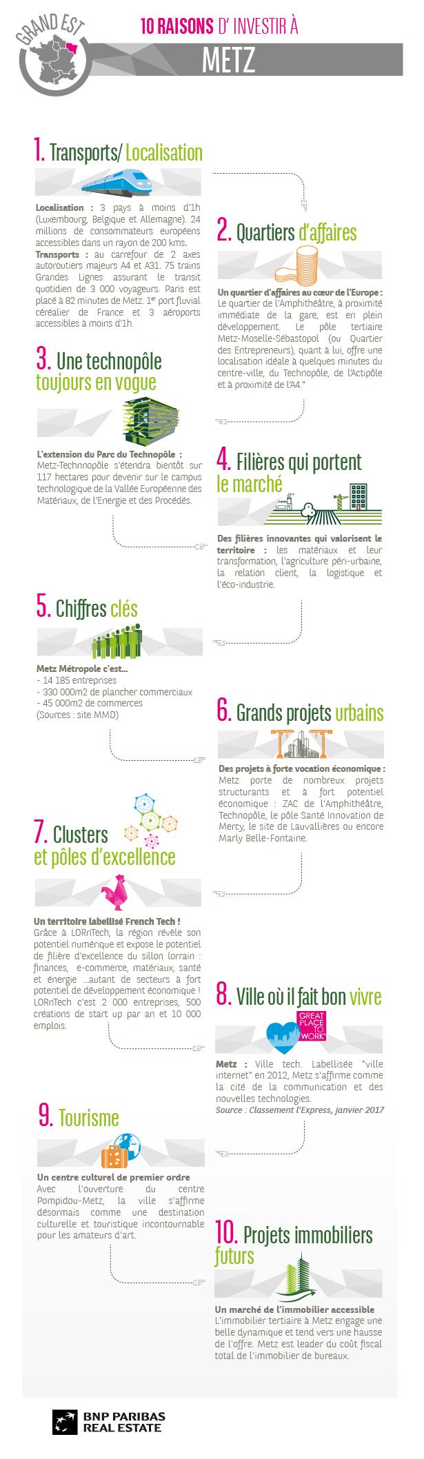Infographie : 10 raisons d'investir à Metz